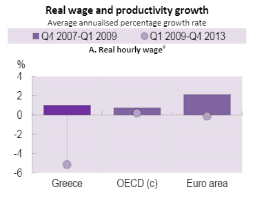 greek_wages